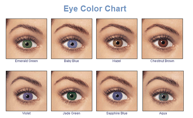 What Eye Color Says About You Eyegotcha